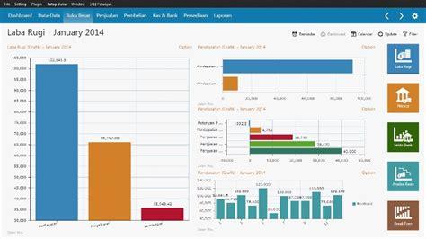 software untuk membuat laporan keuangan gratis contoh laporan keuangan software akuntansi terbaik zahir