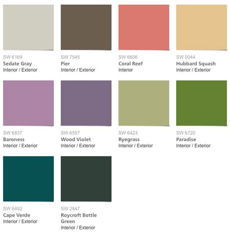 sherwin williams pantone 2017 grasscloth wallpaper