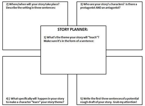 take what you need template 28 story planner template on my mind outlining