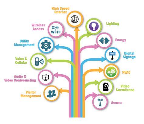 mgb wiring diagram symbol audi wiring diagram symbols