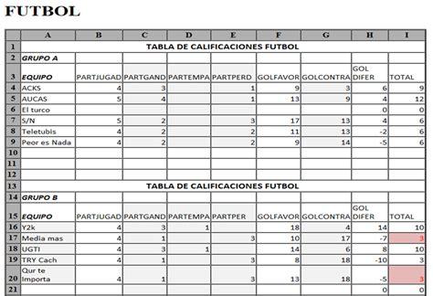 tabla de calificaciones la tabla del 7 newhairstylesformen2014 com