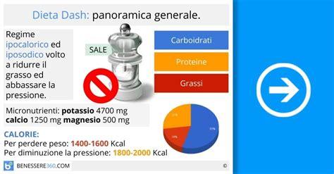 pressione alta dieta alimentare dieta per la pressione alta la dieta dash farmaco e