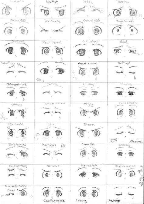 Drawing Expressions by How To Draw Chibi Expressions Step By Step Chibis Draw