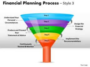 Template Graphics by Editable Ppt Templates Business Funnel Diagram Graphic