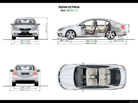 2013 skoda octavia dimensions wallpaper 98 1600x1200