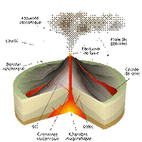 camino vulcanico vulcani tipi di vulcani