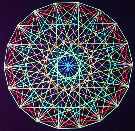 design pattern used in string class string art kit sles string art kits mandala art