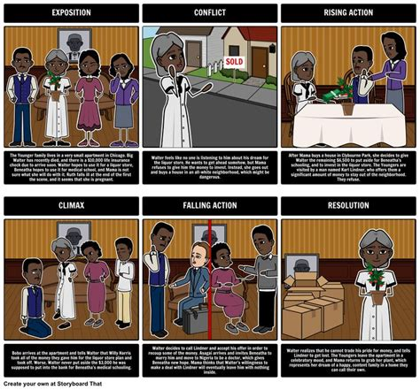 a raisin in the sun theme chart 17 best images about a raisin in the sun on pinterest
