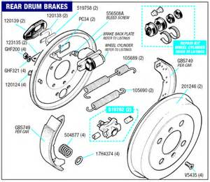 Drum Brake System Components And Operation Triumph Spitfire Rear Drum Brakes All Models At Www