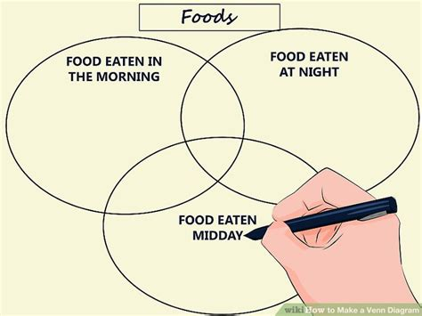 make a venn diagram how to make a venn diagram 15 steps with pictures wikihow