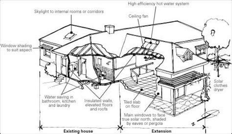 solar passive floor plans australia passive solar house plans australia house plans pinterest