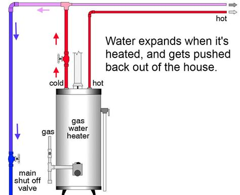 tankless water heater leaking from relief valve why the relief valve at the water heater is leaking and