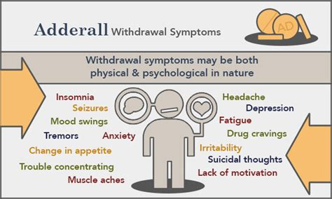 does adderall cause mood swings how to detox taper or wean off adderall