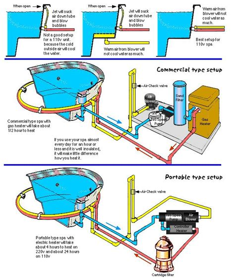 swimming pool plumbing diagram 17 best images about swimming pools on