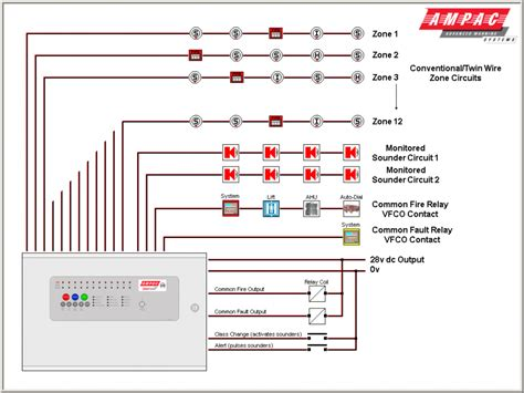 wiring diagram addressable alarm system schematic