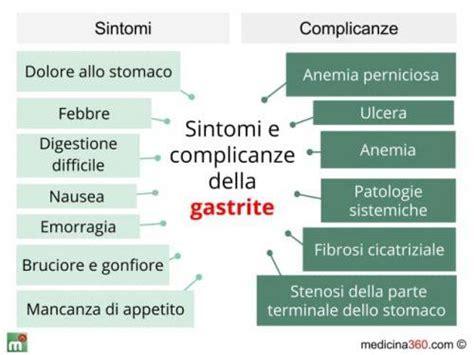 alimenti da evitare con la gastrite gastrite nervosa sintomi cure e cosa mangiare