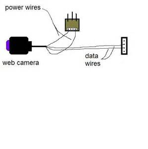 a wall power socket usb adapter and extended usb cable for web