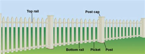 picket fence sections home depot steps to build your own fence section at the home depot