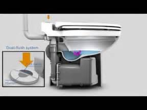 grinder for basement bathroom saniflo sanicompact