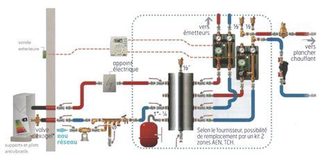 Installateur Pompe A Chaleur 2989 by Installateur De Pompe 224 Chaleur Energies Naturels