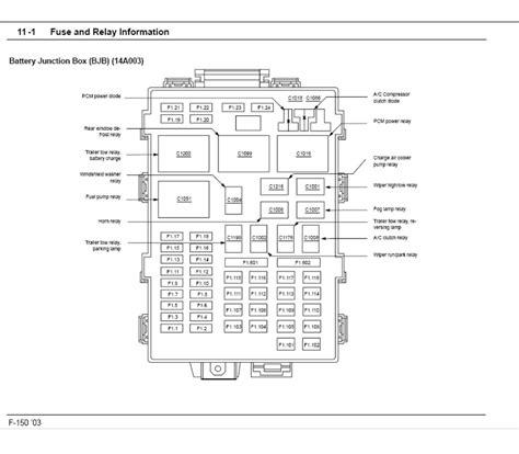 Fuse Diagram For 2003 F150 4 6l Ford F150 Forum