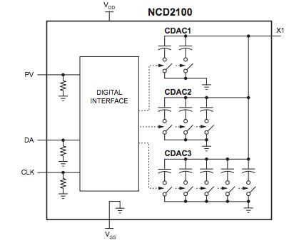 variable capacitor digitally controlled non volatile digital programmable capacitor eeweb community
