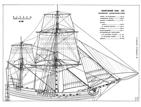 woodwork  model boat plans wooden  plans