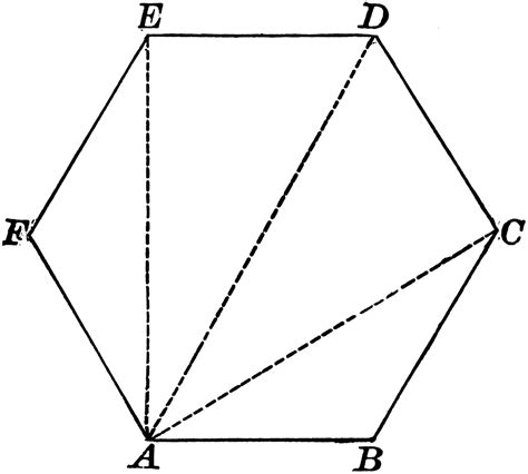Interior Angles Of A Polygon by Interior Angles Of Polygons Clipart Etc