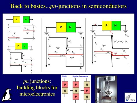 pn junction diode basics pn junction basics 28 images pn junction basics 28 images basic electricity and electronics
