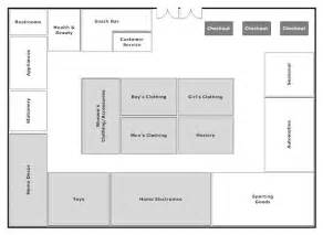 retail layout supermarket retail shop floor plan google search retail design
