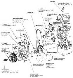 1995 honda civic timing belt engine mechanical problem