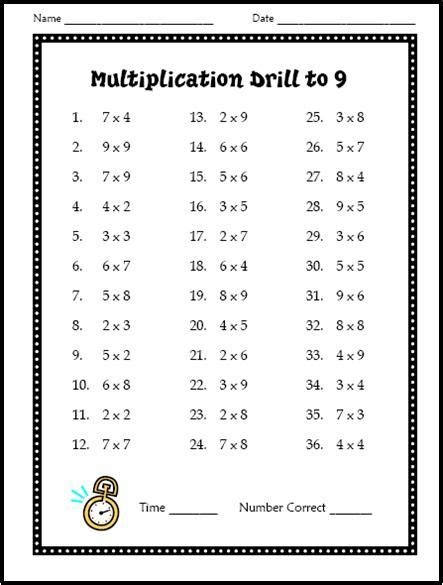 Multiplication Drill Worksheets by Candler S Multiplication File Cabinet