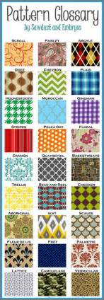 Pattern Names glossary of design terminology choosing a pattern reality daydream