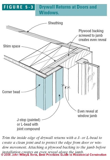 section 3c leave how to install drywall how to hang tape quot sheetrock