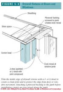 how to install drywall how to hang quot sheetrock