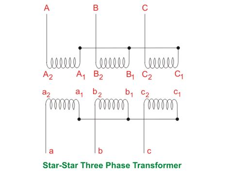 Vs Connection by Single Three Phase Transformer Vs Bank Of Three Single
