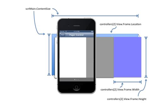 xamarin android layout scroll pagingenabled xamarin