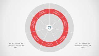7 step 4 layers circular diagram for powerpoint slidemodel 7 step 4 layers circular diagram for powerpoint slidemodel
