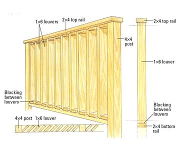 build a l shade outdoor privacy shades for decks screens offer the
