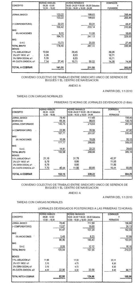convenio colectivo comercio metal barcelona 2016 convenio colectivo autoescuelas 2016 convenio colectivo de