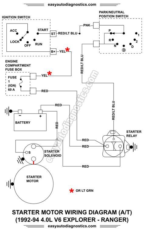 Part 1 -1992-1994 4.0L Ford Ranger Starter Motor Circuit