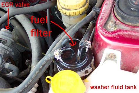 Fuel Filter Subaru Outback Subaru Outback Forums
