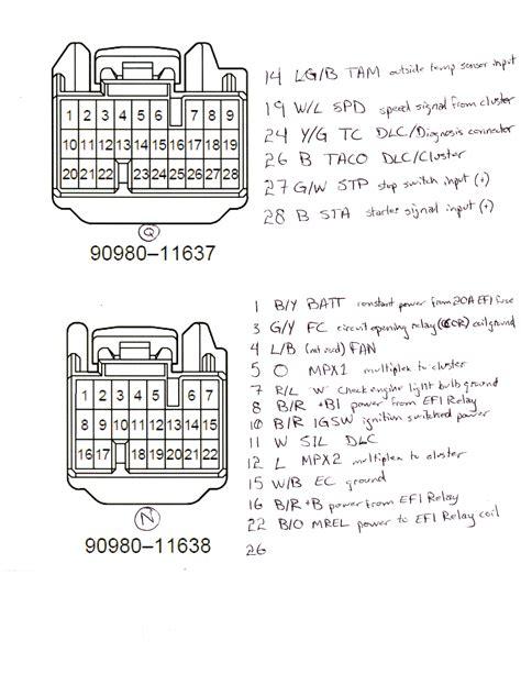 3sge beams blacktop wiring diagram 34 wiring diagram