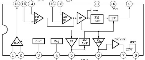 integrated circuits nz the defpom kia6040 component info page