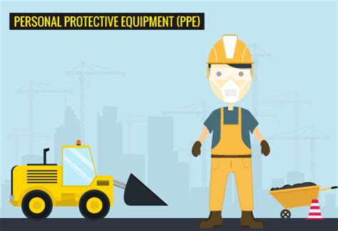 personal protective equipment ppe poster initiafy