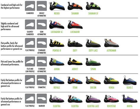 evolv climbing shoes sizing evolv climbing shoes sizing 28 images evolv climbing