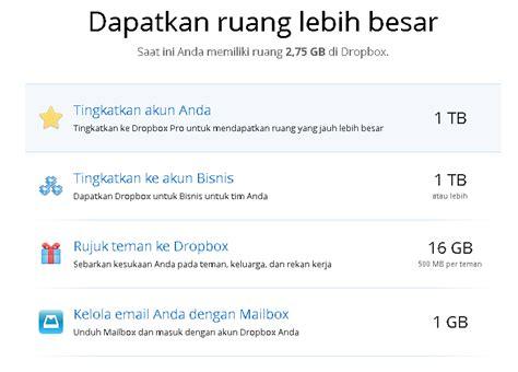 dropbox tidak bisa sinkron dropbox file sharing yang menyimpan data selamanya
