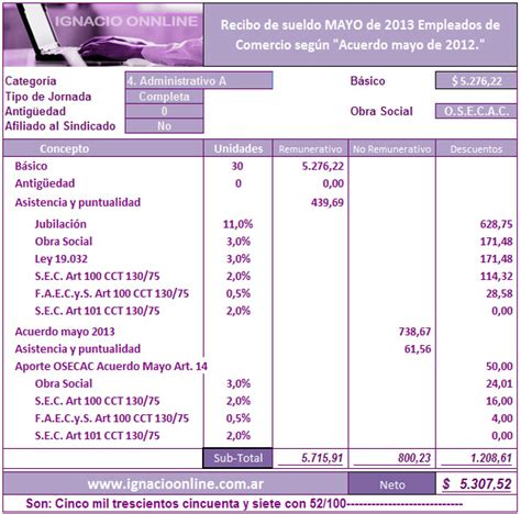 aumento empleado lacteo 2016 aumento empleados de comercio 2016 html autos post
