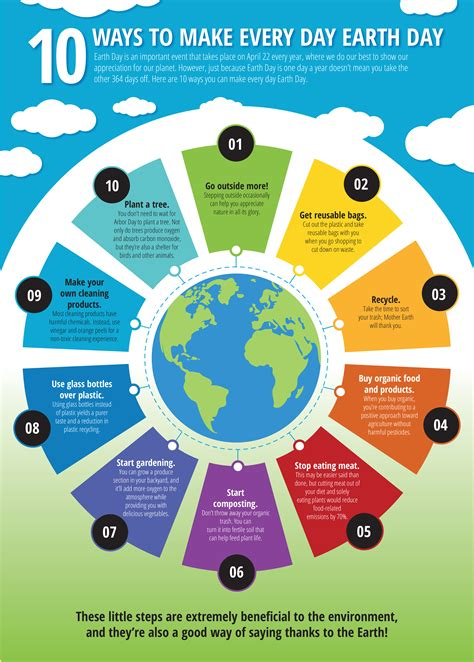 10 Ways To Make A Go You by 10 Ways To Make Everyday Earth Day Infographic E