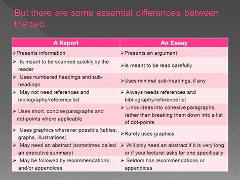 Difference Between Essay And Report Writing by Unit 4 Writing Writing Reports Ppt